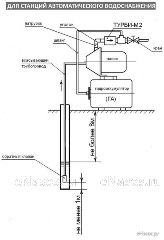видео схема подключения акваробот м